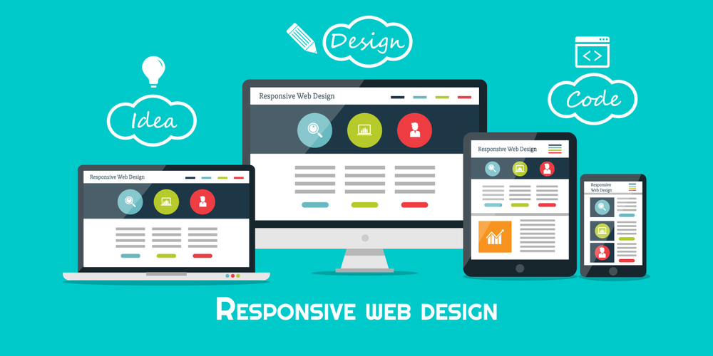 13 Ways Your Business Benefits From Responsive Web Design