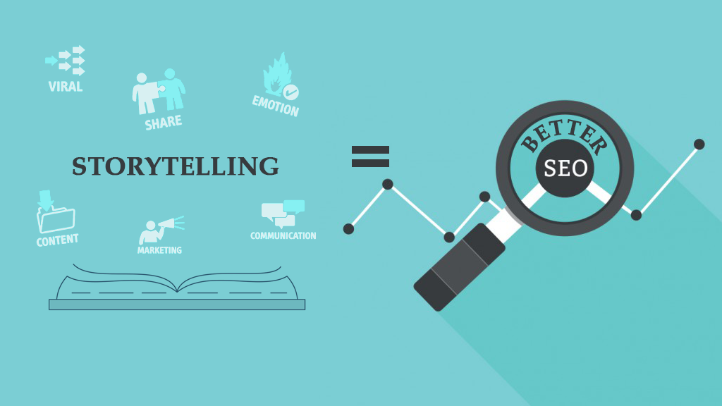 9 Benefits of Storytelling in Blogging: A Proven Content Marketing Strategy
